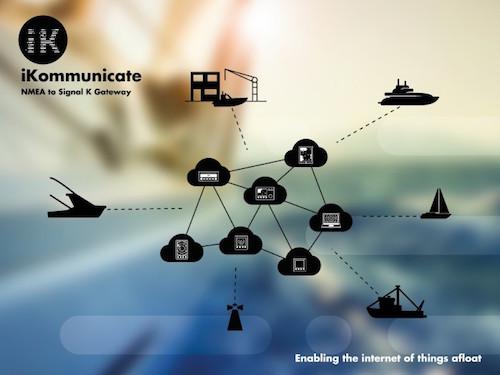 iKommunicate