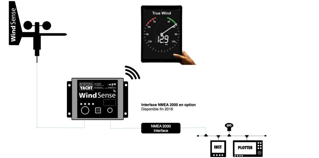 windsense-nmea2000