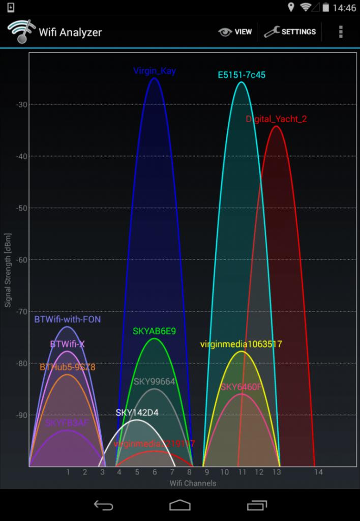 Problème de connexion à un hotspot Wi-Fi