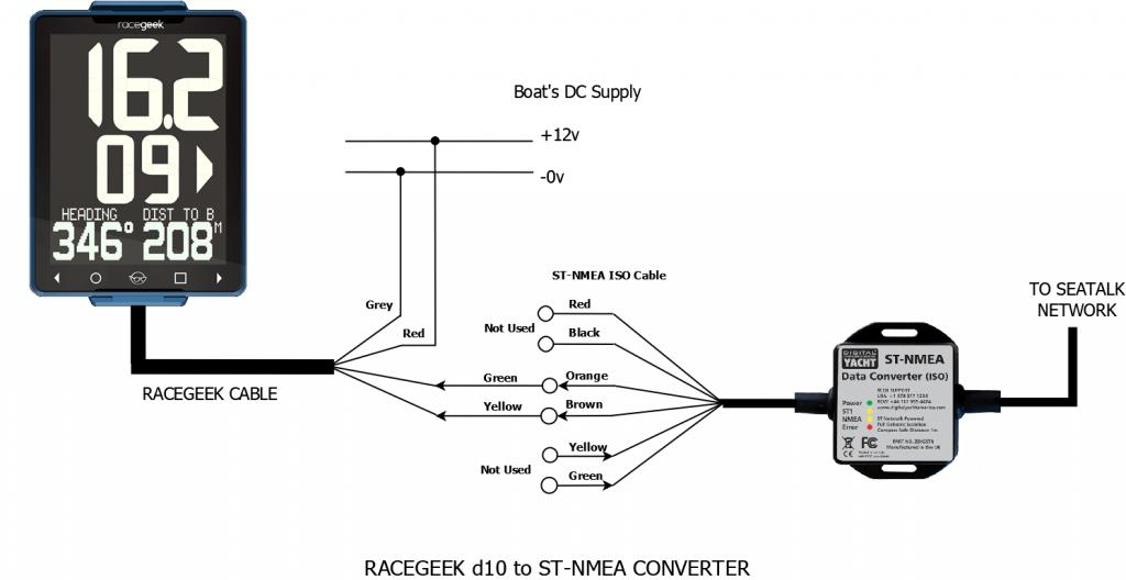 Diagramme de connexion du D10 avec le convertisseur Seatalk