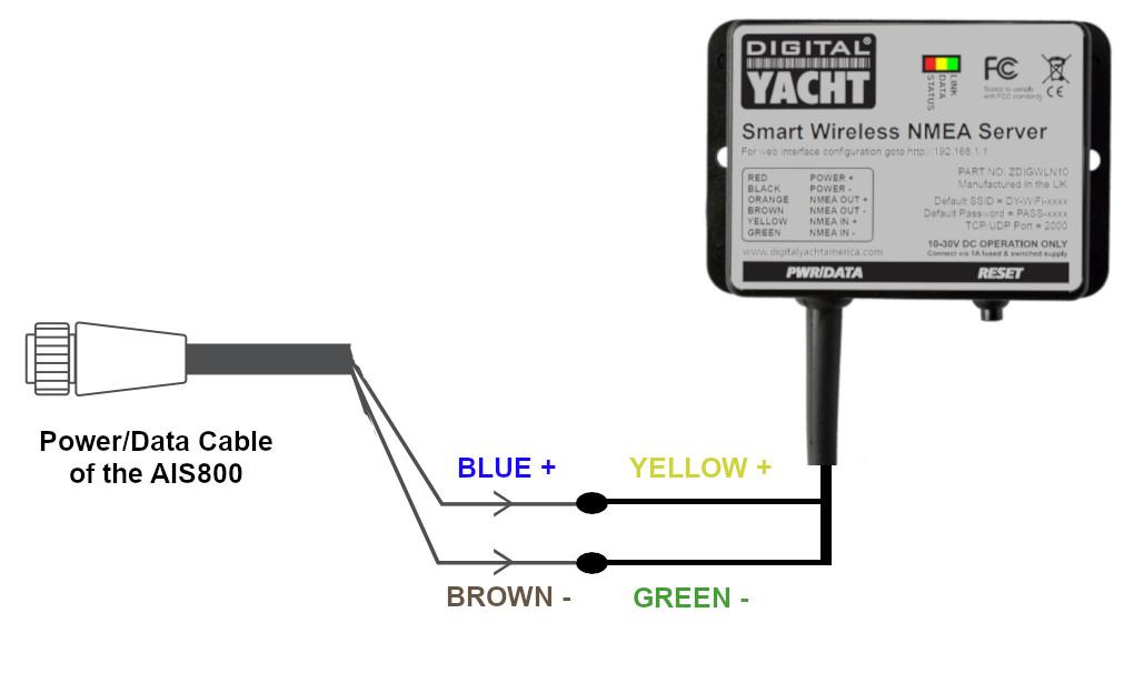 Connecter un WLN10 à un AIS800 de Garmin