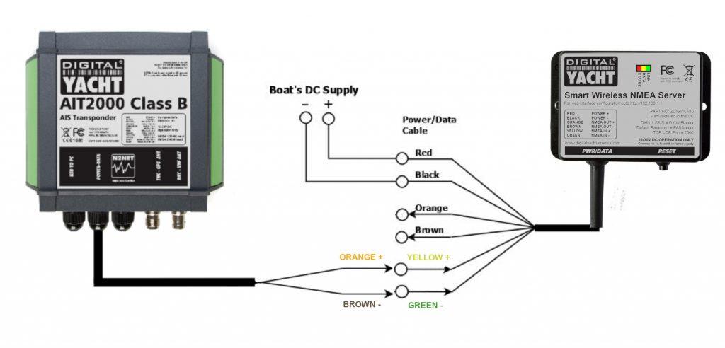 Connecter un WLN10 à un transpondeur AIS de Digital Yacht