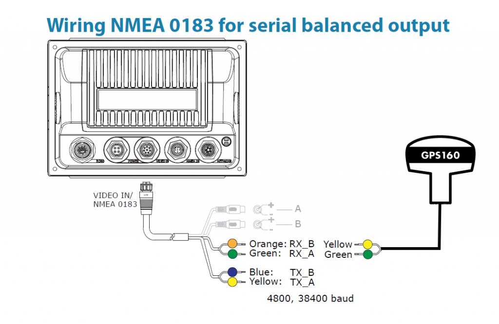 connecter l'antenne GPS160 à un Zeus de B&G