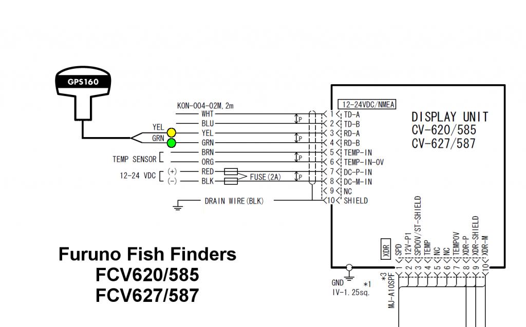 connecter l'antenne GPS160 à un Furuno FCV