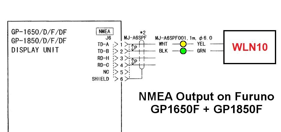 Connecter WLN10 avec Furuno GPS1650