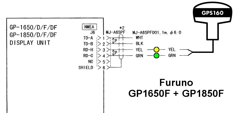 connecter une antenne GPS160 à un Furuno GP1650 ou GP1850