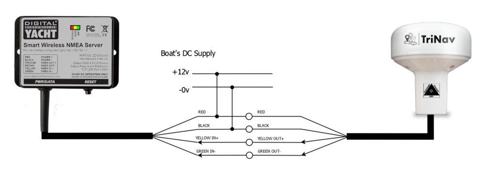 connecter WLN10 à GPS160