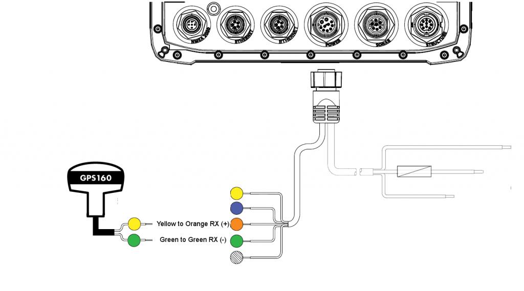 Connecter une antenne GPS160 à un Lowrance HDS
