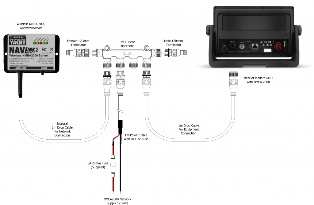 Connecter Navlink2 au kit de câblage NMEA 2000 de Digital Yacht