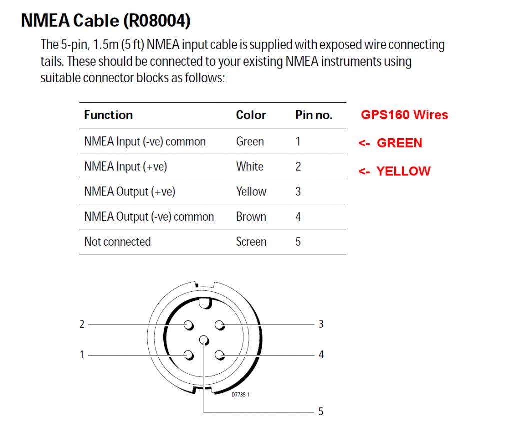 Connecter l'antenne GPS160 à un Raymarine A60 ou A65