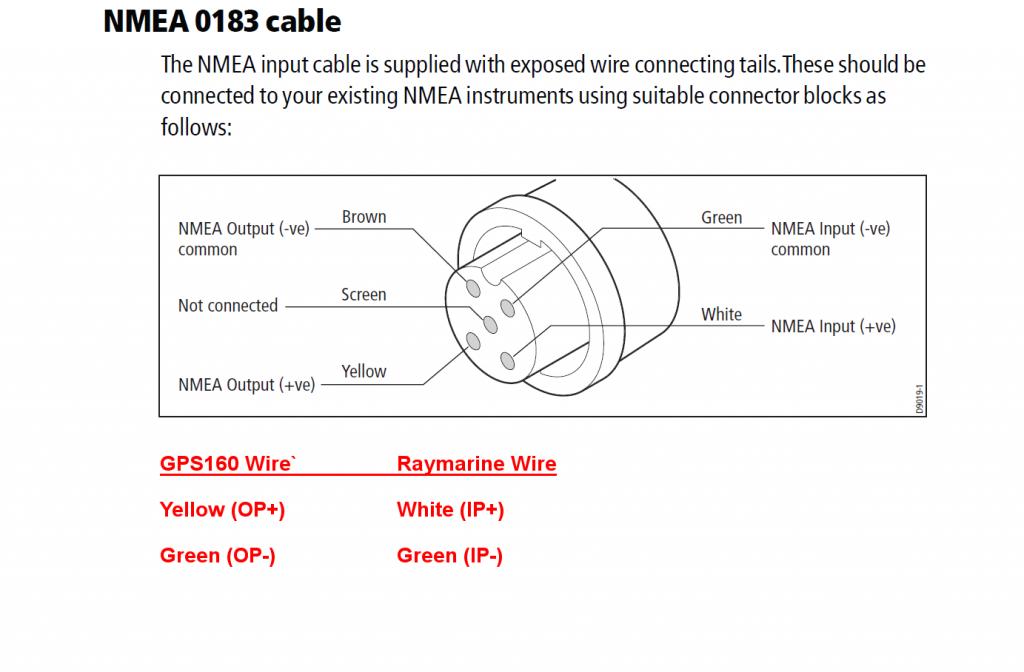 Connecter une antenne GPS160 à une série classique C et E de Raymarine