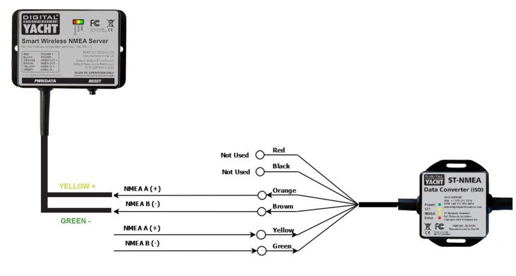 connecter convertisseur seatalk à un wln10