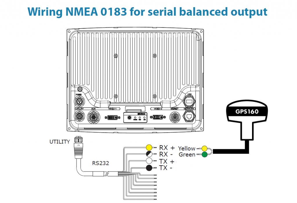 Connecter un GPS160 à un Simrad NSO