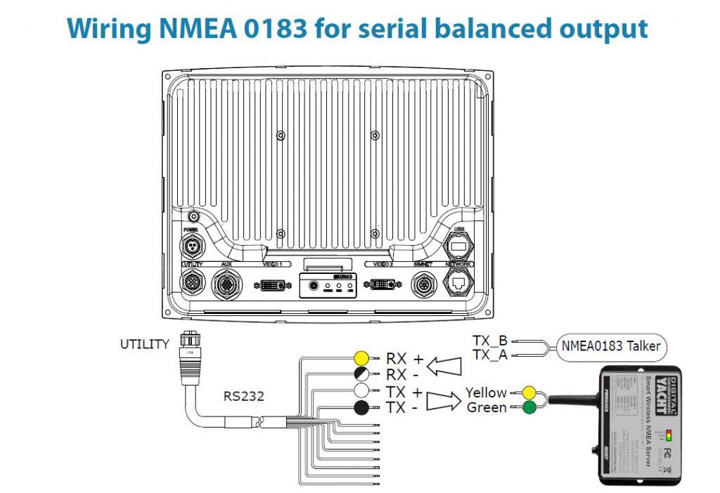 Connecter un WLN10 à un Simrad NSO