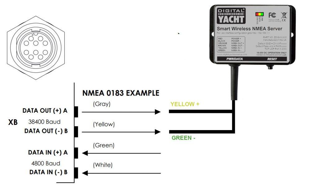Connecter un WLN10 à un Vesper XB 6000