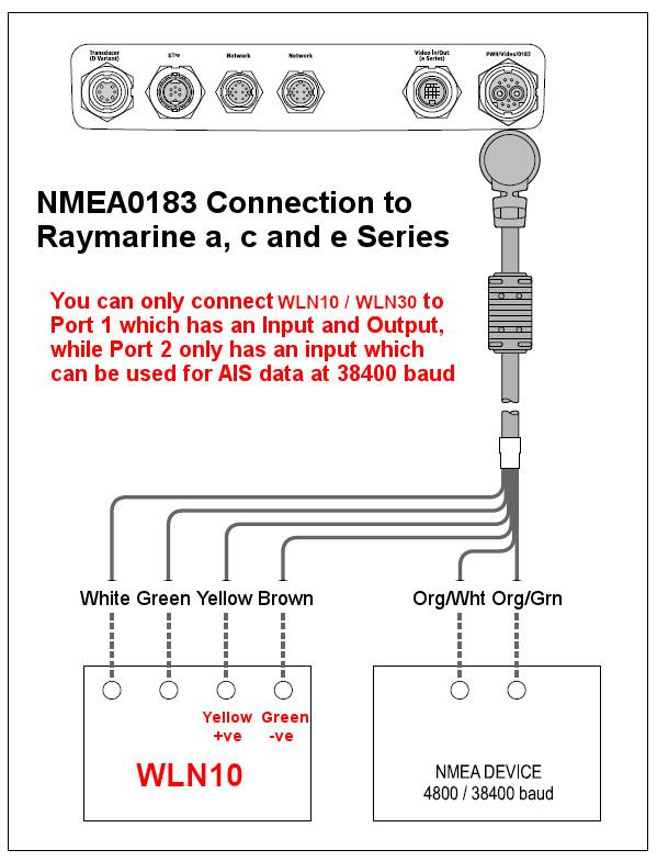 Connecter WLN10 avec Raymarine