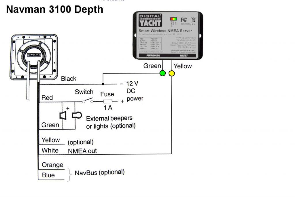 Connecter un WLN10 à un Navman