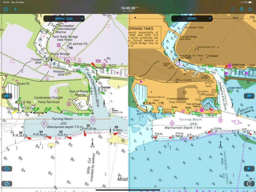 Comparaison des cartes Imray & UKHO