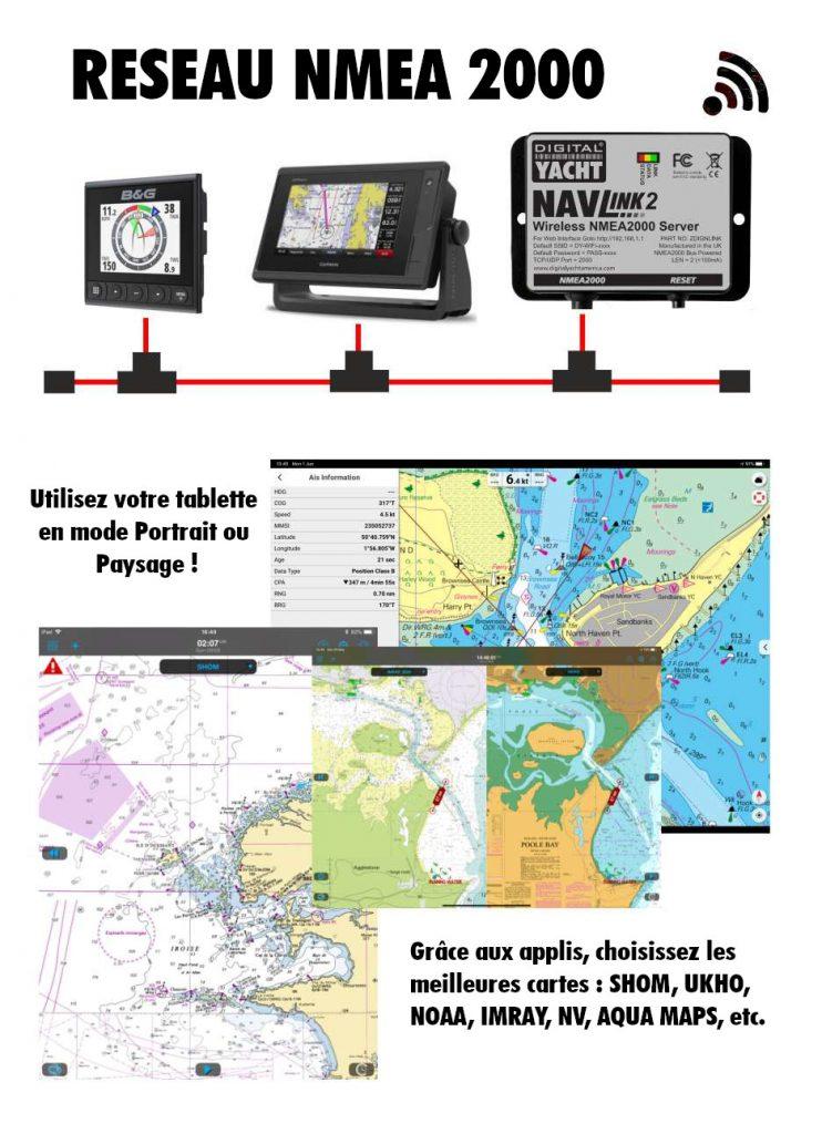 Utilisez votre tablette pour naviguer