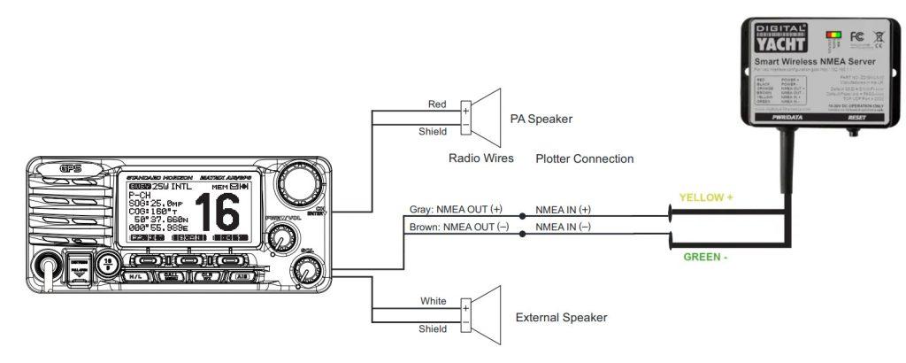 Serveur NMEA WIFI avec Standard Horizon GX2200