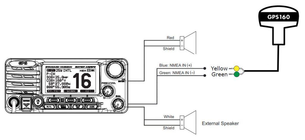 remplacer antenne GPS de la radio VHF standard horizon gx2200