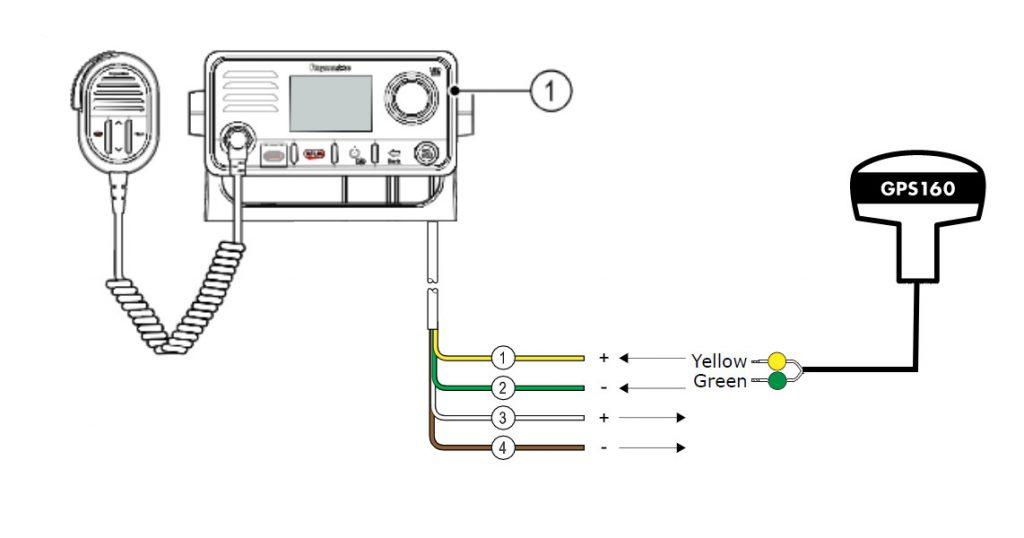 Antenne GPS pour la radio VHF Raymarine Ray 50, Ray 52, Ray 60 & Ray 70