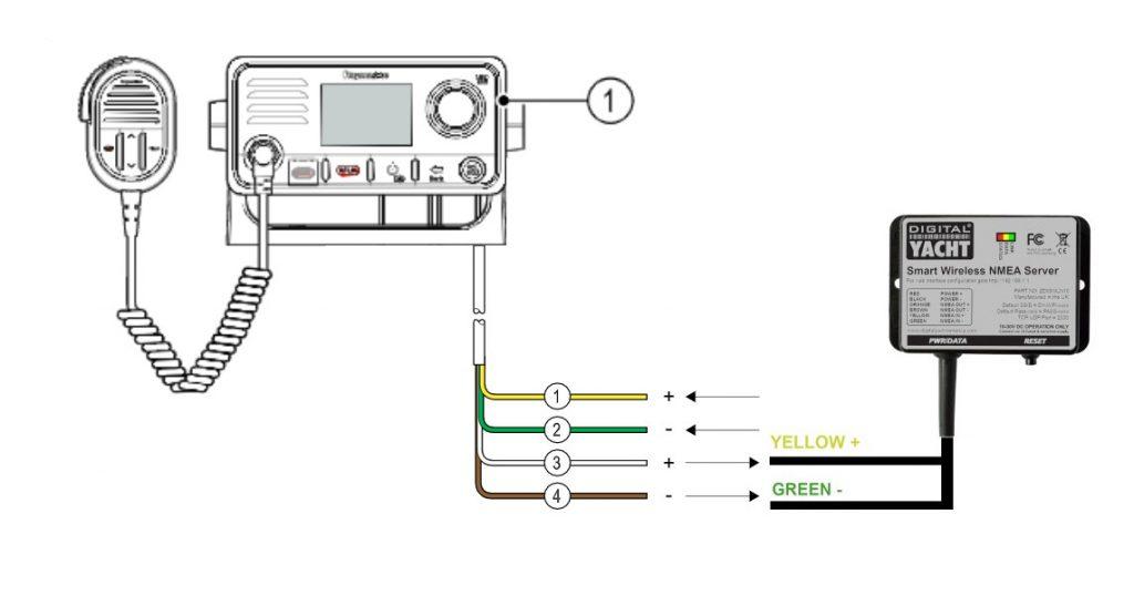 diffuser en wifi les données de la radio VHF raymarine